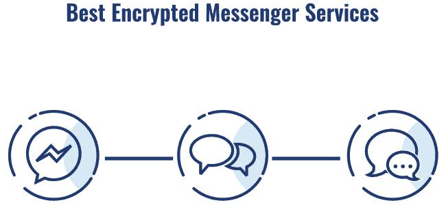 Secure messenger