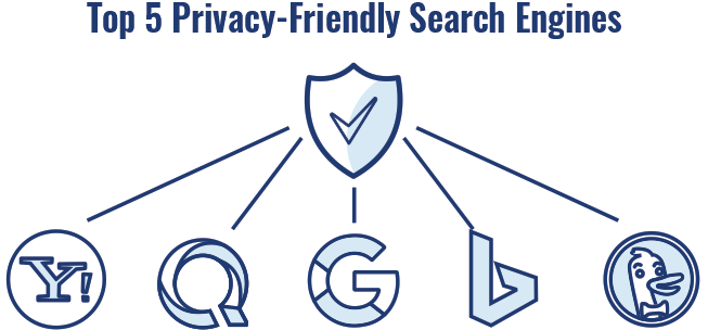 Privacy search engines