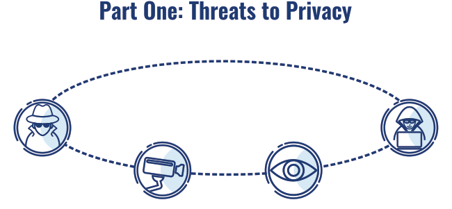 Threat to privacy