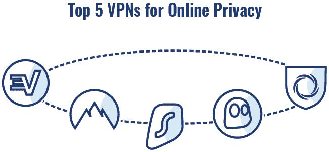 Top VPN